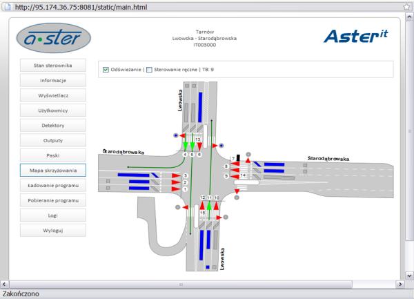 AsterIT interfejs www