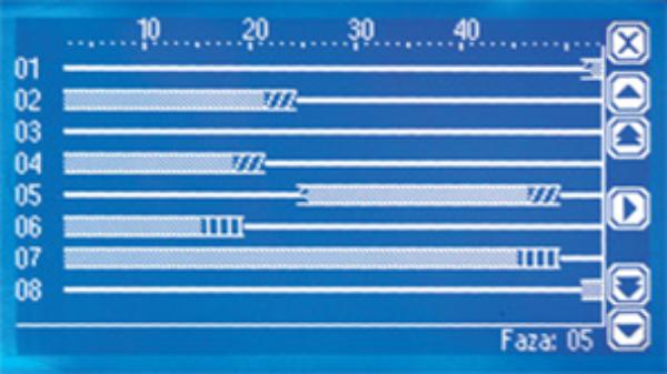 AsterIT konsola operatorska diagram stanow