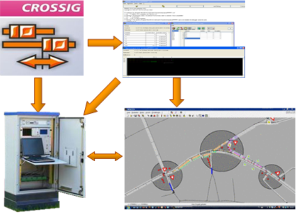 AsterIT programowanie sterownika sygnalizacji świetlnej Crossig